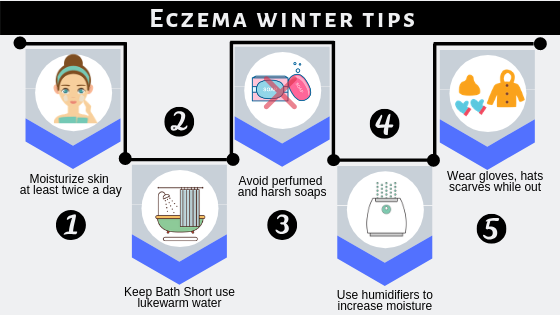 Eczema Winter Tips
