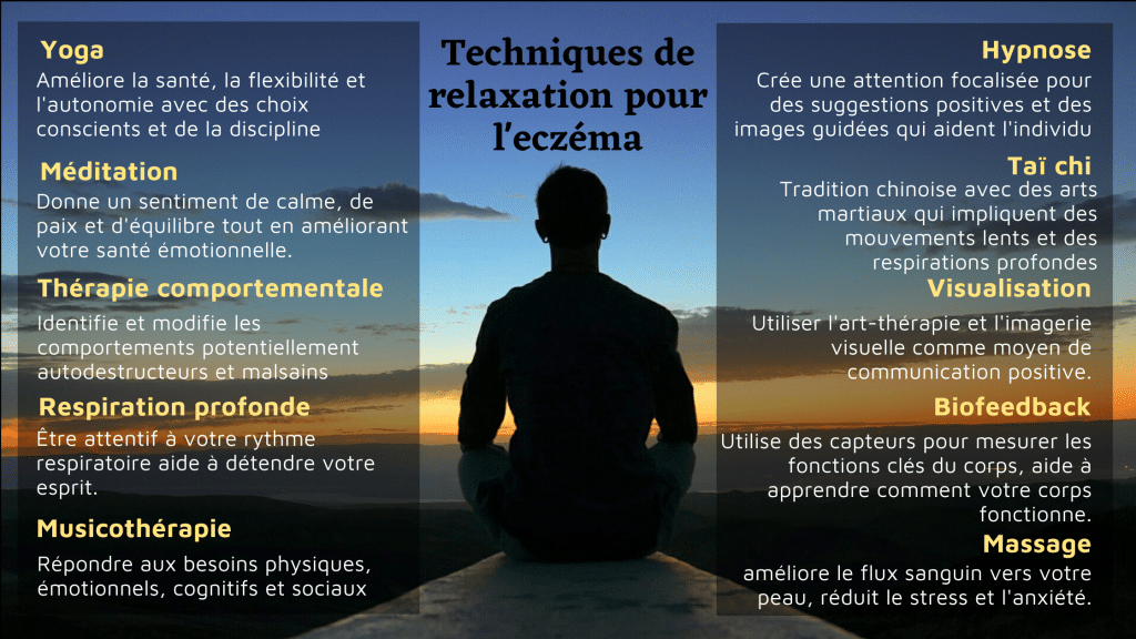 Relaxation technique for stress fr